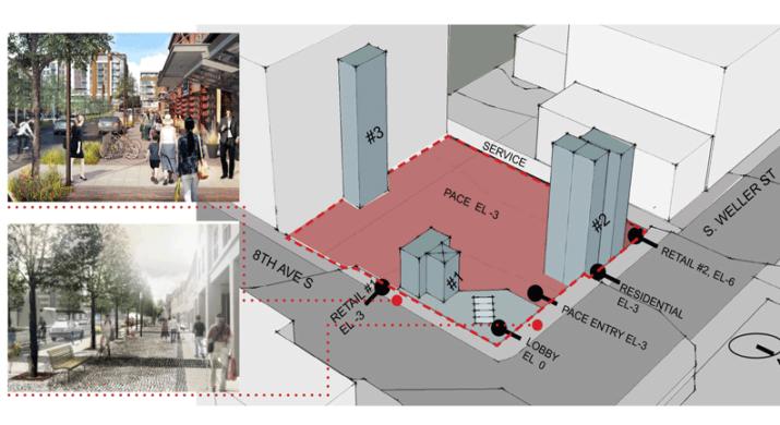 Site rendering